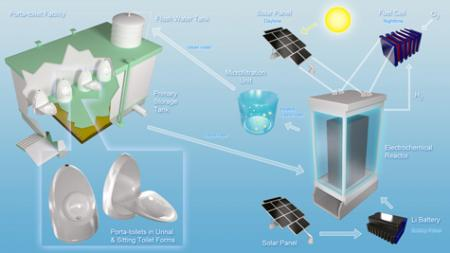 Caltech Scientist Awarded Grant To Develop Solar Powered